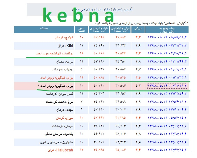 https://www.kebnanews.ir/images/docs/files/000411/nf00411659-1.jpg